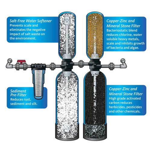 aquasana well water filter system